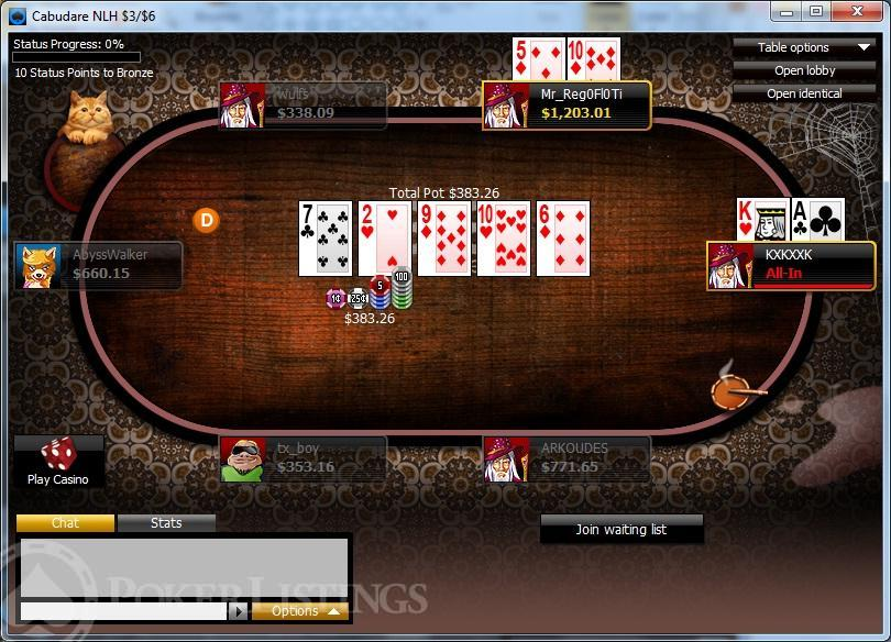 Free poker online sites
