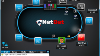 NetBet Poker : À la Table