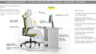 amenagement poste de travail