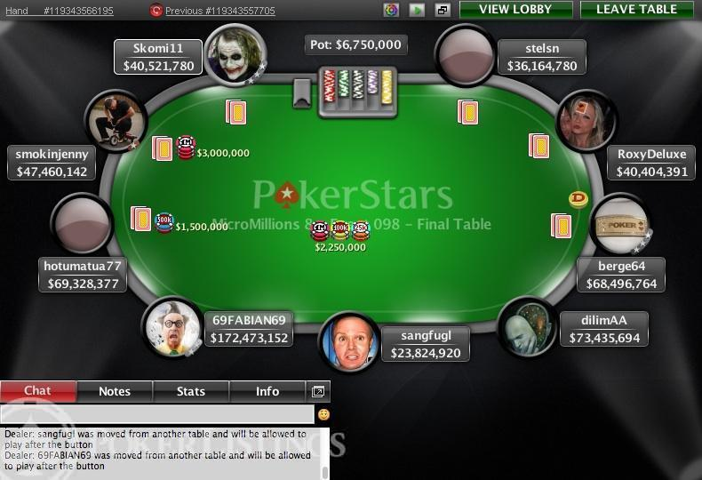 top 10 ranked poker players